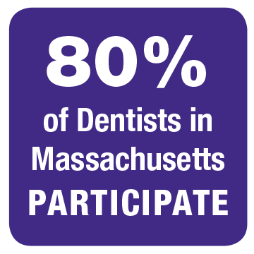 80% of Dentists in Massachusetts Participate